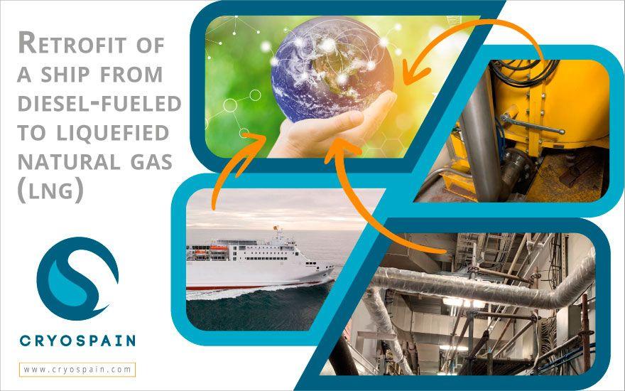Cryospain's 7th LNG Ship Retro-fit project sets sail!